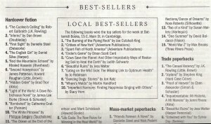 Post-Star Local Best Sellers Aug 3